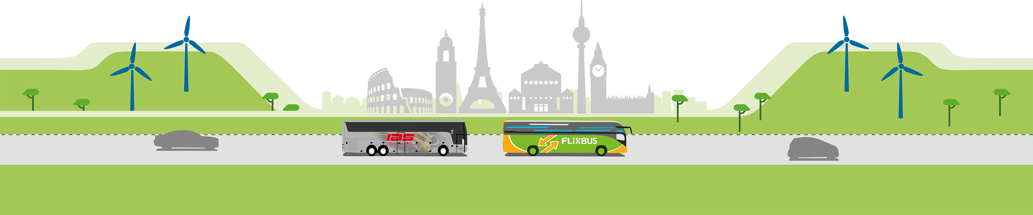 IAS collabora con Flixbus